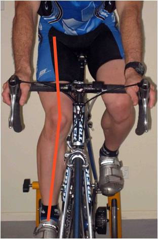 The Many Faces Of Knee Pain In Cycling Peakphysiotherapyblog